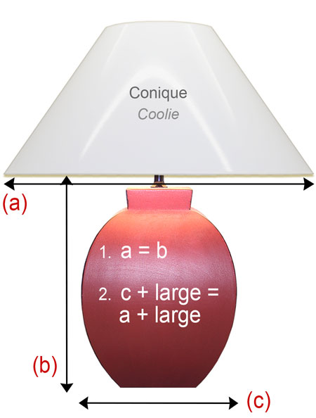 Advice on measuring for harmonizing the size of a coolie shaped lampshade on a lamp base.