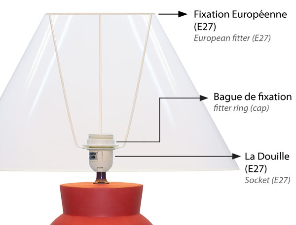 Assembling a European fitter E27 lamp shade on a European standard socket of a lamp base.