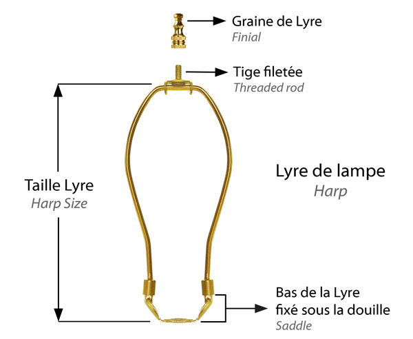 Details and Illustration of an American standard harp for lamp bases to support American standard spider-washer fitter lamp shades.