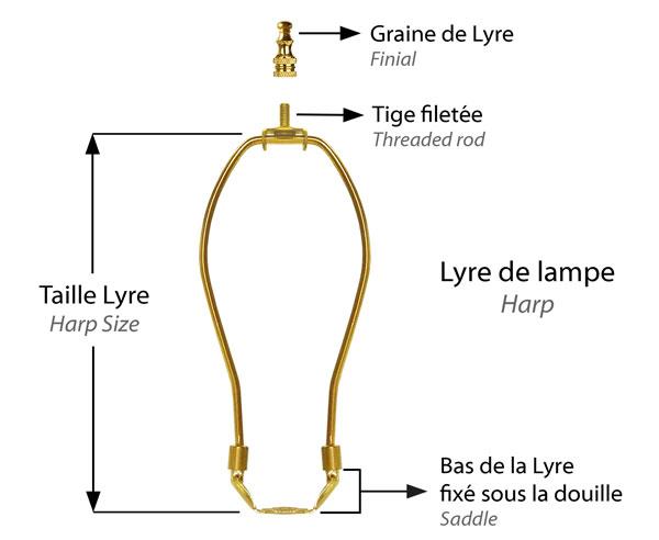 Détails et Illustration sur l'accessoire lyre de lampe standard Américain pour pied de lampe à recevoir un abat-jour à fixation lyre standard Américain.